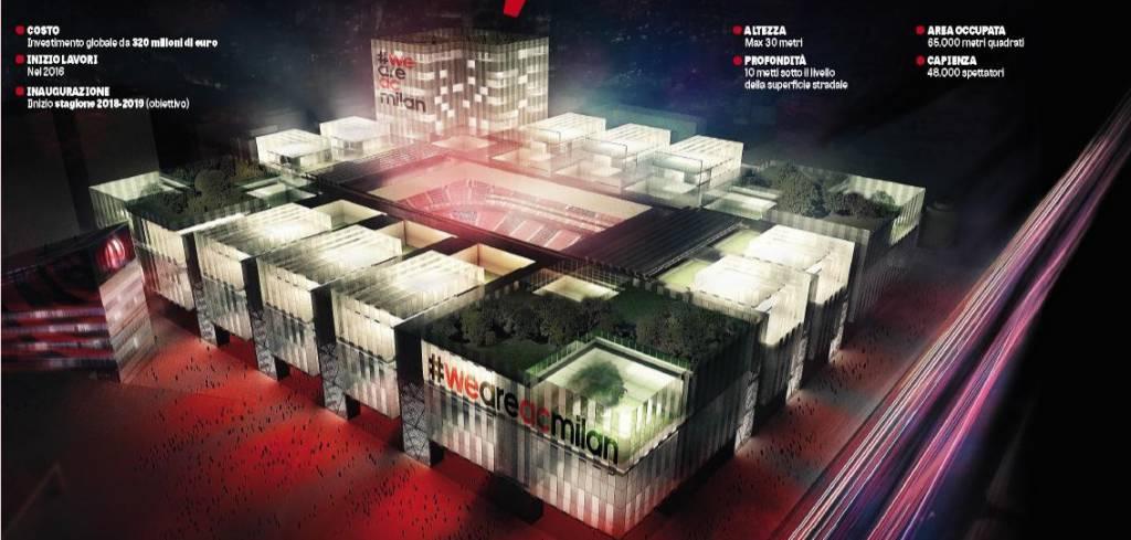 IL NUOVO STADIO ROSSONERO progettato come nuova Casa del Milan AC dal prof. Emilio Faroldi